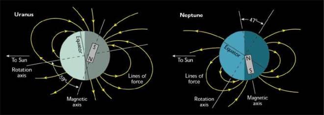 uranus_neptune_compare
